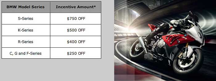 military and emergency service discount for bmw motorcycles