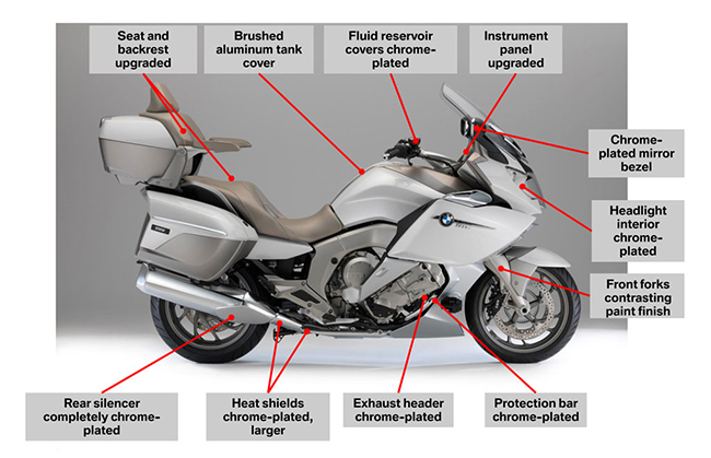 Diagram of 2014 BMW K1600GTL