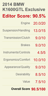 2014 K1600 GTL Exclusive overall scores
