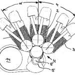 BMW cruiser engine
